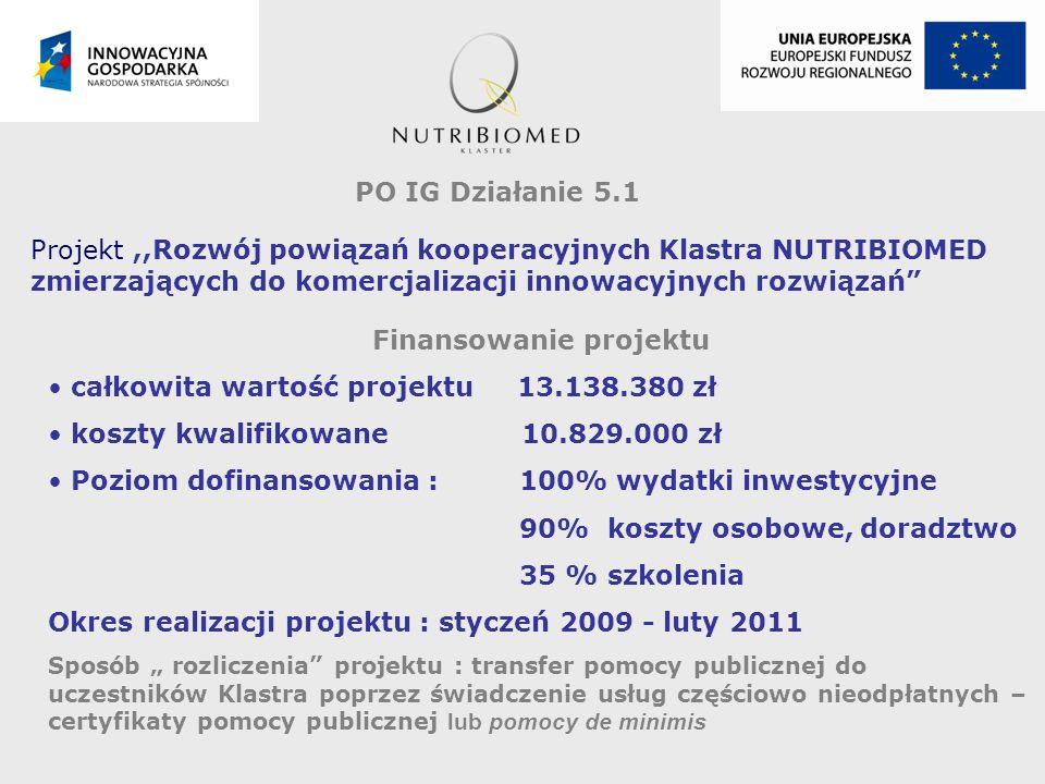 Projekt,,Rozwój powiązań kooperacyjnych Klastra NUTRIBIOMED zmierzających do komercjalizacji innowacyjnych rozwiązań PO IG Działanie 5.1 PROBLEMY: Jak wdrożyć nieznane (jeszcze nie funkcjonujące) rozwiązanie techniczne i organizacyjne poruszając się w sztywnym gorsecie procedur prawa zamówień publicznych Jak przewidzieć kurs złotego w chwili zakupu / 2008 – przygot.wniosku, 2009 – wyłonienie wykonawcy, 2010 – realizacja/
