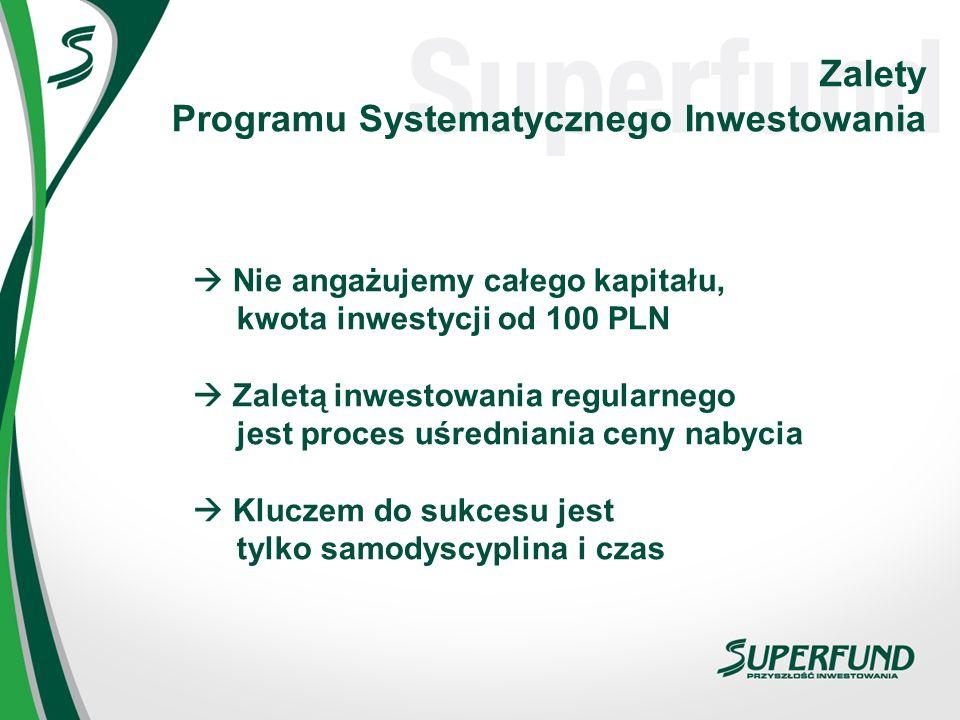 Zalety Programu Systematycznego Inwestowania Nie angażujemy całego kapitału, kwota inwestycji od 100 PLN Zaletą inwestowania regularnego jest proces uśredniania ceny nabycia Kluczem do sukcesu jest tylko samodyscyplina i czas