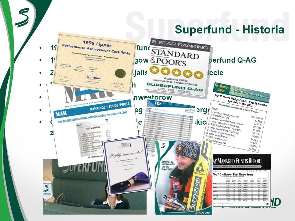 Zastrzeżenie Prezentowane w niniejszym materiale informacje nie mają charakteru oferty ani też nie są skierowane do jakiegokolwiek inwestora zainteresowanego nabyciem tytułów uczestnictwa Superfund Q-AG.