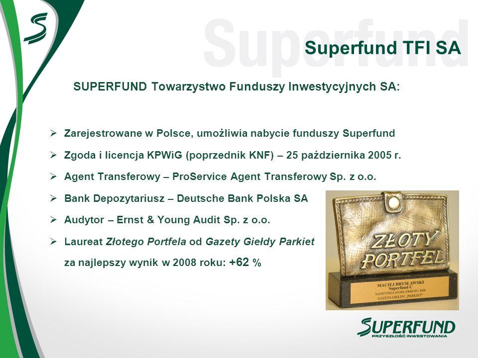 SUPERFUND Towarzystwo Funduszy Inwestycyjnych SA: Zarejestrowane w Polsce, umożliwia nabycie funduszy Superfund Zgoda i licencja KPWiG (poprzednik KNF) – 25 października 2005 r.