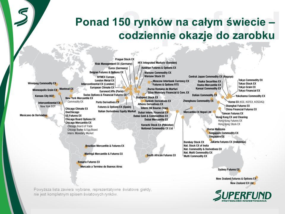 Ponad 150 rynków na całym świecie – codziennie okazje do zarobku Powyższa lista zawiera wybrane, reprezentatywne światowe giełdy, nie jest kompletnym spisem światowych rynków.