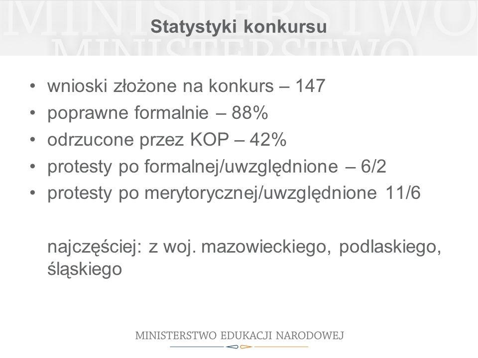 Statystyki konkursu wnioski złożone na konkurs – 147 poprawne formalnie – 88% odrzucone przez KOP – 42% protesty po formalnej/uwzględnione – 6/2 protesty po merytorycznej/uwzględnione 11/6 najczęściej: z woj.