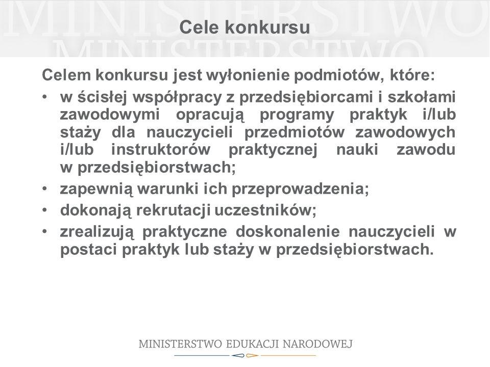 Harmonogram realizacji projektu krótkie nazwy zadań, etapów spójny z pkt.
