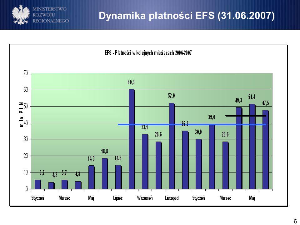 6 Dynamika płatności EFS (31.06.2007)