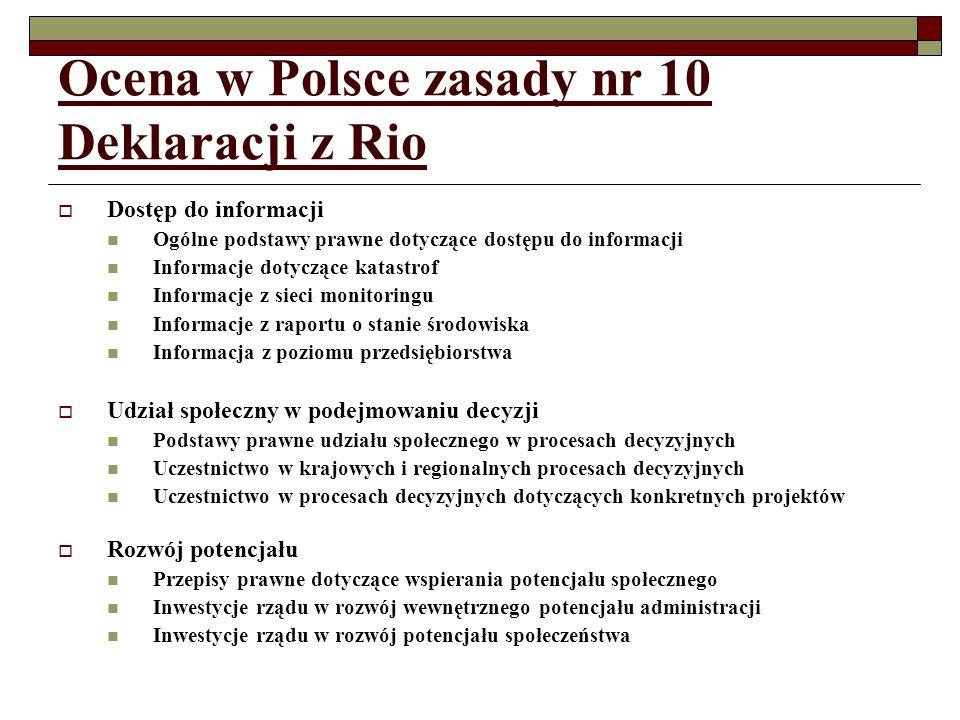 Ocena w Polsce zasady nr 10 Deklaracji z Rio Dostęp do informacji Ogólne podstawy prawne dotyczące dostępu do informacji Informacje dotyczące katastrof Informacje z sieci monitoringu Informacje z raportu o stanie środowiska Informacja z poziomu przedsiębiorstwa Udział społeczny w podejmowaniu decyzji Podstawy prawne udziału społecznego w procesach decyzyjnych Uczestnictwo w krajowych i regionalnych procesach decyzyjnych Uczestnictwo w procesach decyzyjnych dotyczących konkretnych projektów Rozwój potencjału Przepisy prawne dotyczące wspierania potencjału społecznego Inwestycje rządu w rozwój wewnętrznego potencjału administracji Inwestycje rządu w rozwój potencjału społeczeństwa