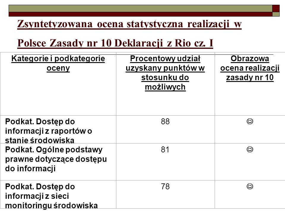 Zsyntetyzowana ocena statystyczna realizacji w Polsce Zasady nr 10 Deklaracji z Rio cz.