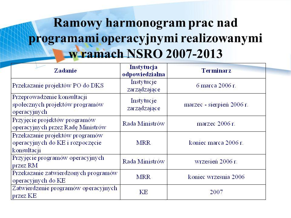 Ramowy harmonogram prac nad programami operacyjnymi realizowanymi w ramach NSRO 2007-2013