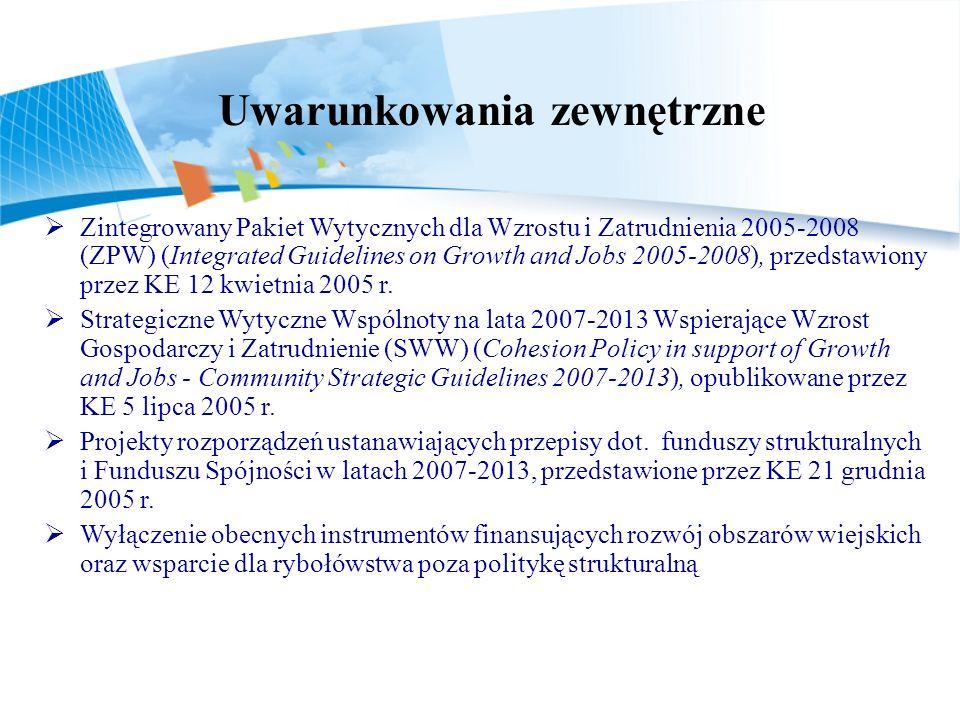 Zintegrowany Pakiet Wytycznych dla Wzrostu i Zatrudnienia 2005-2008 (ZPW) (Integrated Guidelines on Growth and Jobs 2005-2008), przedstawiony przez KE 12 kwietnia 2005 r.