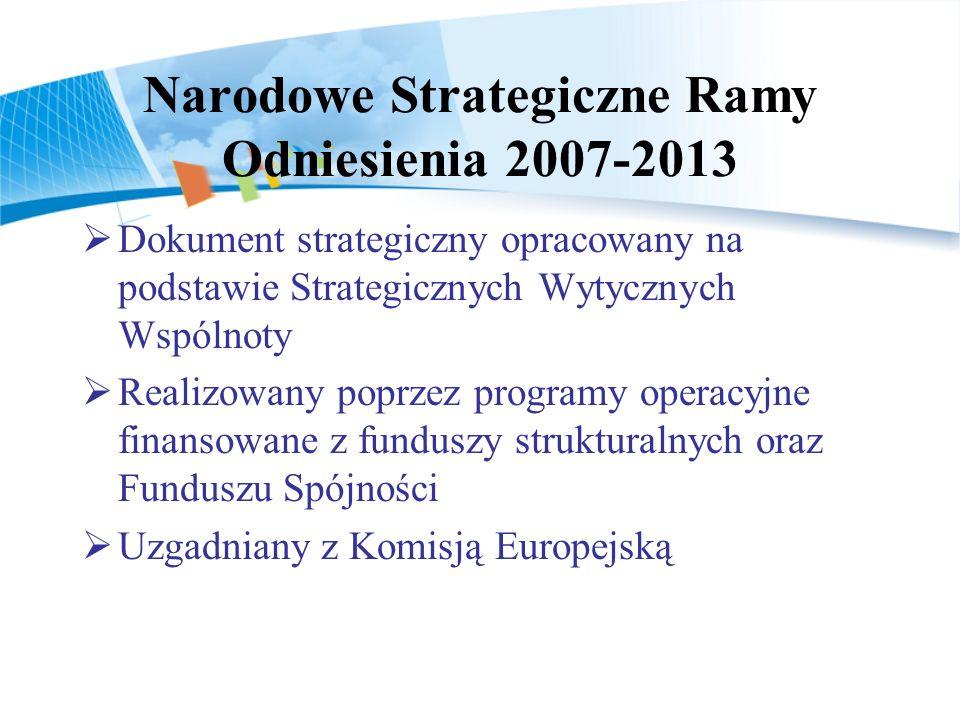 Narodowe Strategiczne Ramy Odniesienia 2007-2013 Dokument strategiczny opracowany na podstawie Strategicznych Wytycznych Wspólnoty Realizowany poprzez programy operacyjne finansowane z funduszy strukturalnych oraz Funduszu Spójności Uzgadniany z Komisją Europejską