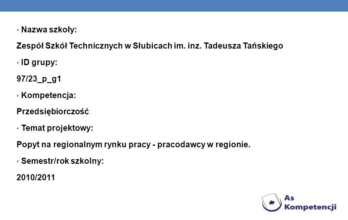 Nazwa szkoły: Zespół Szkół Technicznych w Słubicach im.