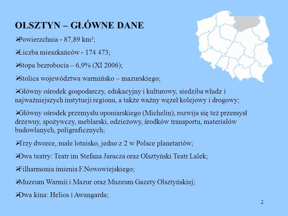 2 OLSZTYN – GŁÓWNE DANE Powierzchnia - 87,89 km²; Liczba mieszkańców - 174 473; Stopa bezrobocia – 6,9% (XI 2006); Stolica województwa warmińsko – maz