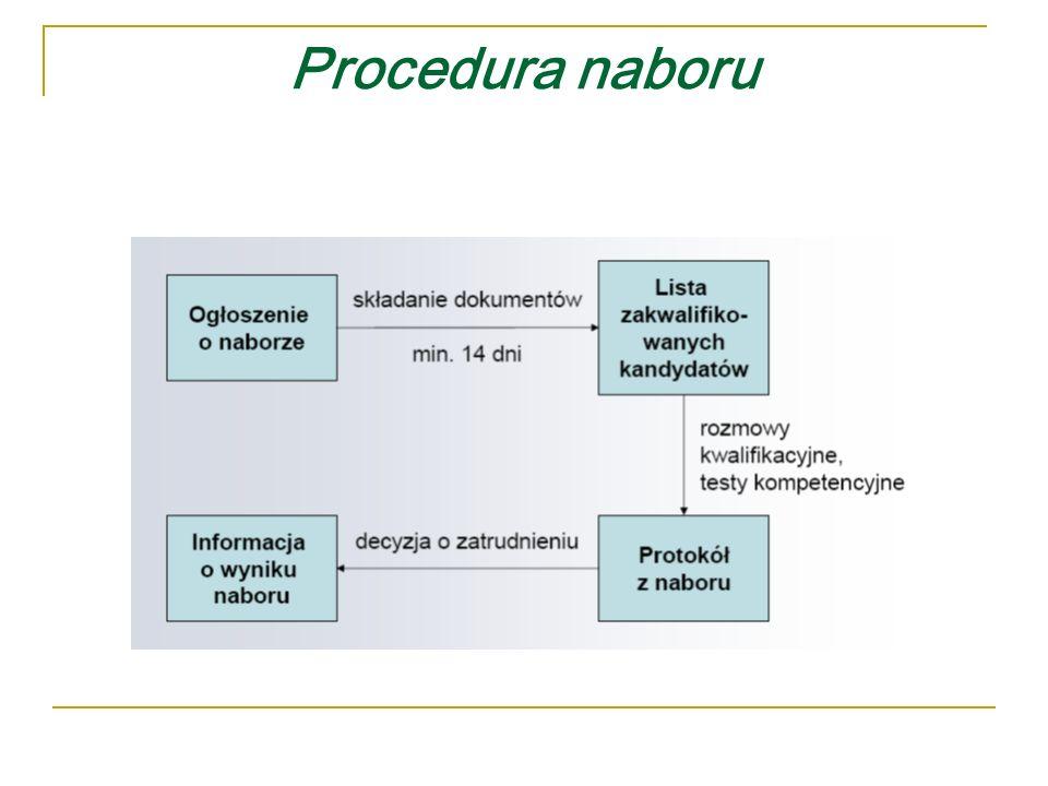 Procedura naboru