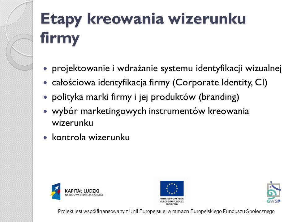 Etapy kreowania wizerunku firmy projektowanie i wdrażanie systemu identyfikacji wizualnej całościowa identyfikacja firmy (Corporate Identity, CI) poli