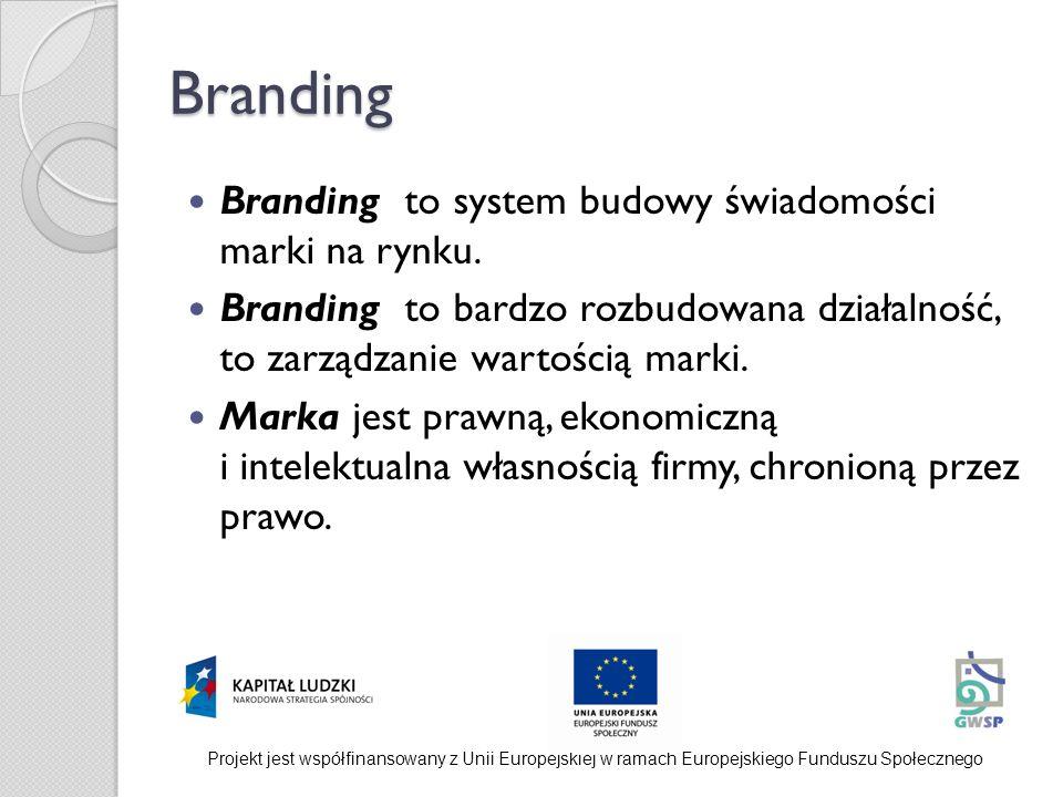 Branding Branding to system budowy świadomości marki na rynku. Branding to bardzo rozbudowana działalność, to zarządzanie wartością marki. Marka jest