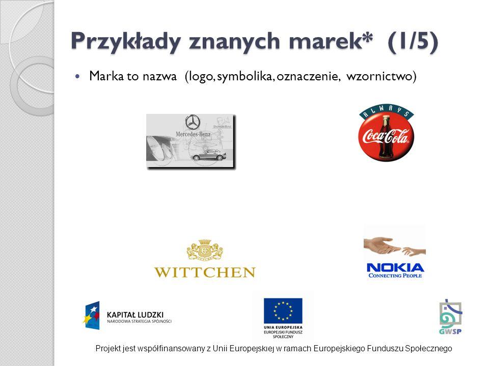 Przykłady znanych marek* (1/5) Marka to nazwa (logo, symbolika, oznaczenie, wzornictwo) Projekt jest współfinansowany z Unii Europejskiej w ramach Eur