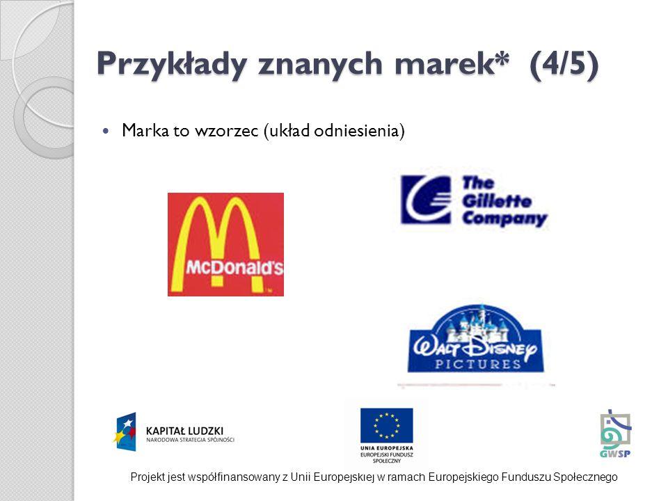 Przykłady znanych marek* (4/5) Marka to wzorzec (układ odniesienia) Projekt jest współfinansowany z Unii Europejskiej w ramach Europejskiego Funduszu