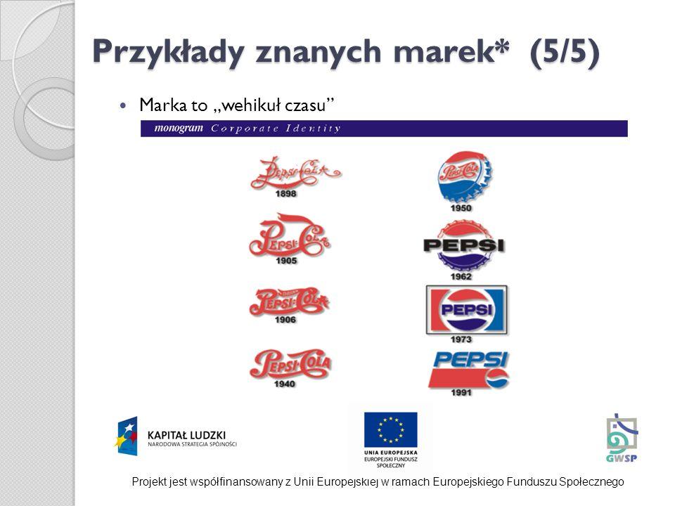 Przykłady znanych marek* (5/5) Marka to wehikuł czasu Projekt jest współfinansowany z Unii Europejskiej w ramach Europejskiego Funduszu Społecznego