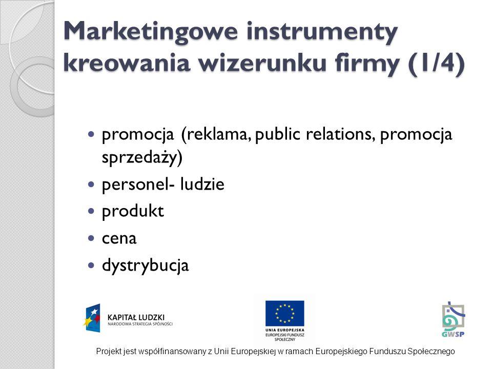 Marketingowe instrumenty kreowania wizerunku firmy (1/4) promocja (reklama, public relations, promocja sprzedaży) personel- ludzie produkt cena dystry