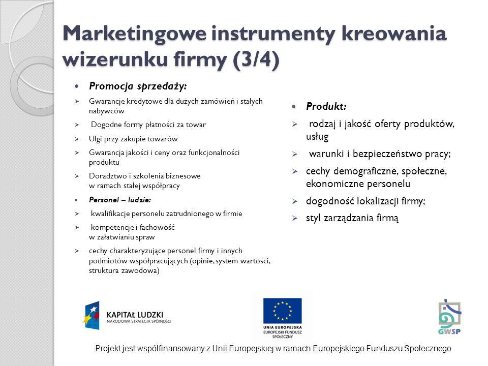 Marketingowe instrumenty kreowania wizerunku firmy (3/4) Promocja sprzedaży: Gwarancje kredytowe dla dużych zamówień i stałych nabywców Dogodne formy