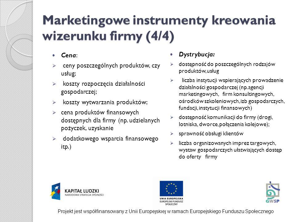 Marketingowe instrumenty kreowania wizerunku firmy (4/4) Cena: ceny poszczególnych produktów, czy usług; koszty rozpoczęcia działalności gospodarczej;
