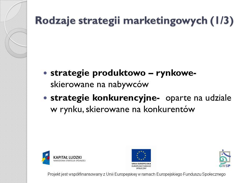 Rodzaje strategii marketingowych (1/3) strategie produktowo – rynkowe- skierowane na nabywców strategie konkurencyjne- oparte na udziale w rynku, skie