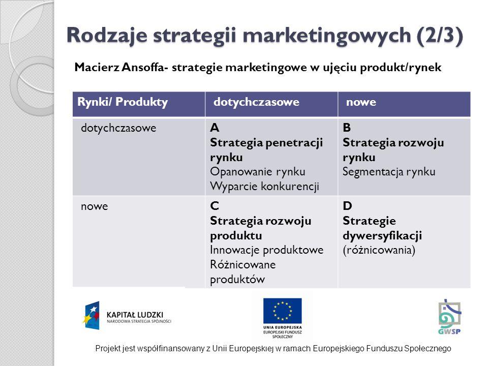 Rodzaje strategii marketingowych (2/3) Macierz Ansoffa- strategie marketingowe w ujęciu produkt/rynek Rynki/ Produkty dotychczasowe nowe dotychczasowe