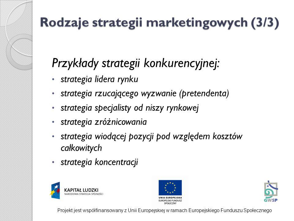 Rodzaje strategii marketingowych (3/3) Przykłady strategii konkurencyjnej: strategia lidera rynku strategia rzucającego wyzwanie (pretendenta) strateg