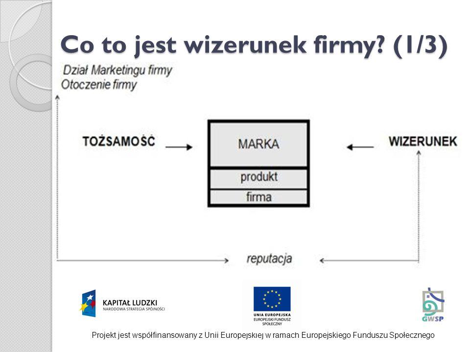 Co to jest wizerunek firmy? (1/3) Projekt jest współfinansowany z Unii Europejskiej w ramach Europejskiego Funduszu Społecznego
