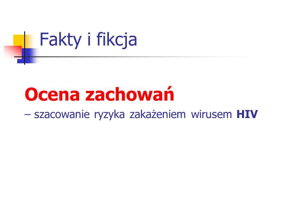 Fakty i fikcja Ocena zachowań – szacowanie ryzyka zakażeniem wirusem HIV