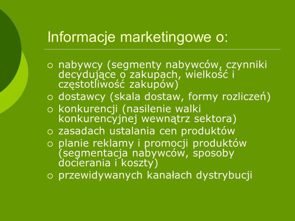 Informacje marketingowe o: nabywcy (segmenty nabywców, czynniki decydujące o zakupach, wielkość i częstotliwość zakupów) dostawcy (skala dostaw, formy