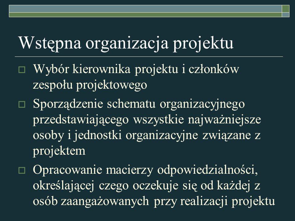 Wstępna organizacja projektu Wybór kierownika projektu i członków zespołu projektowego Sporządzenie schematu organizacyjnego przedstawiającego wszystk
