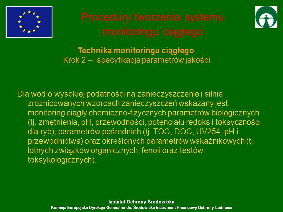 Instytut Ochrony Środowiska Komisja Europejska Dyrekcja Generalna ds. Środowiska Instrument Finansowy Ochrony Ludności Dla wód o wysokiej podatności n