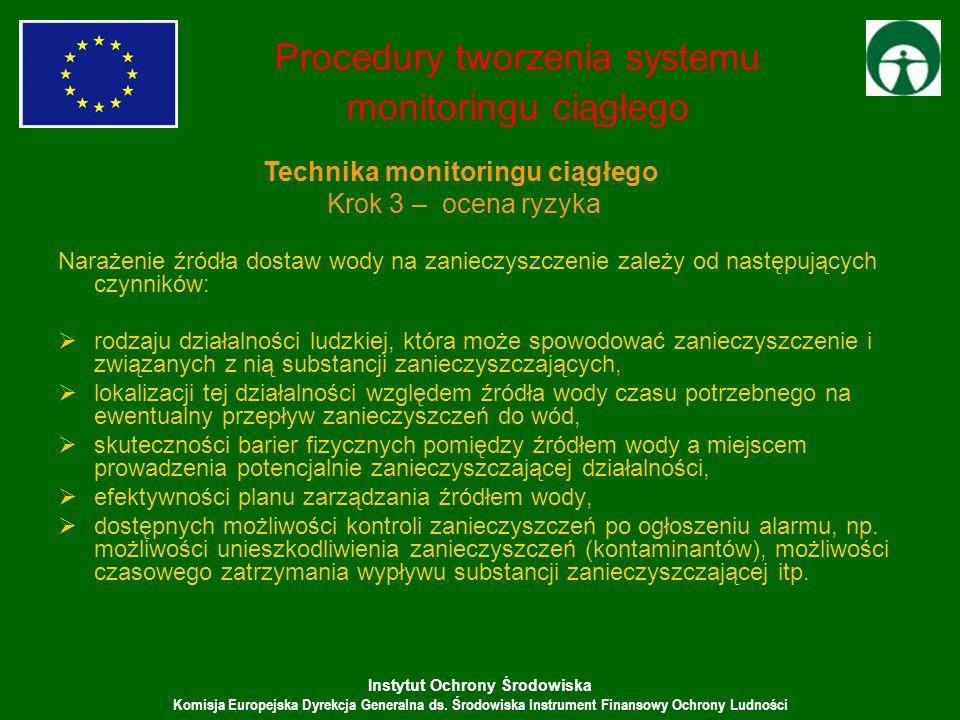 Instytut Ochrony Środowiska Komisja Europejska Dyrekcja Generalna ds. Środowiska Instrument Finansowy Ochrony Ludności Narażenie źródła dostaw wody na