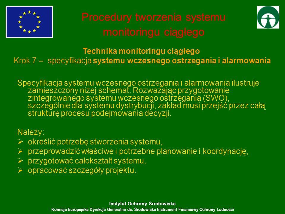 Instytut Ochrony Środowiska Komisja Europejska Dyrekcja Generalna ds. Środowiska Instrument Finansowy Ochrony Ludności Specyfikacja systemu wczesnego
