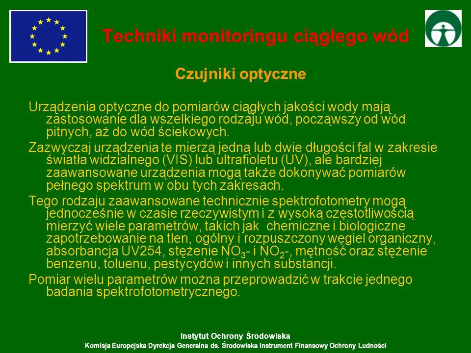 Instytut Ochrony Środowiska Komisja Europejska Dyrekcja Generalna ds. Środowiska Instrument Finansowy Ochrony Ludności Czujniki optyczne Urządzenia op
