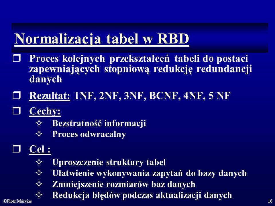 16©Piotr Muryjas Normalizacja tabel w RBD Proces kolejnych przekształceń tabeli do postaci zapewniających stopniową redukcję redundancji danych Rezult