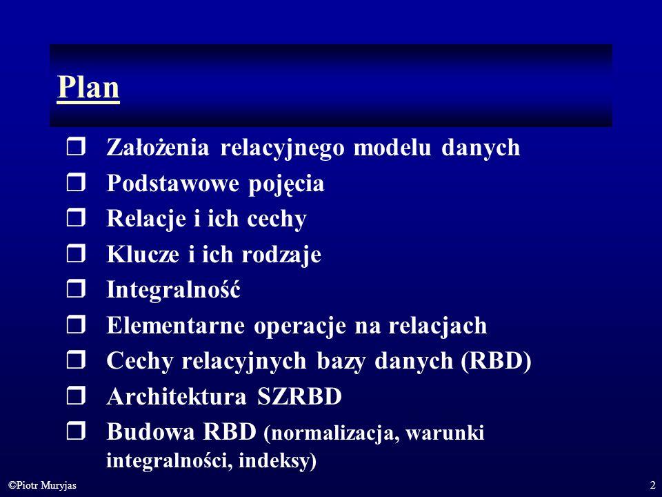 2©Piotr Muryjas Plan Założenia relacyjnego modelu danych Podstawowe pojęcia Relacje i ich cechy Klucze i ich rodzaje Integralność Elementarne operacje