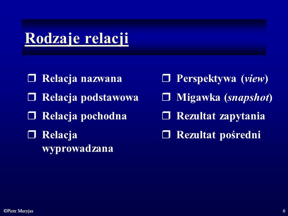 6©Piotr Muryjas Rodzaje relacji Relacja nazwana Relacja podstawowa Relacja pochodna Relacja wyprowadzana Perspektywa (view) Migawka (snapshot) Rezulta