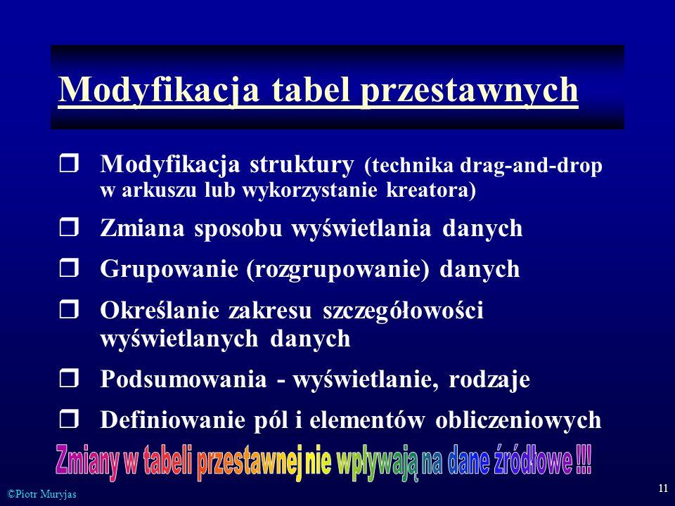 11 ©Piotr Muryjas Modyfikacja tabel przestawnych Modyfikacja struktury (technika drag-and-drop w arkuszu lub wykorzystanie kreatora) Zmiana sposobu wy