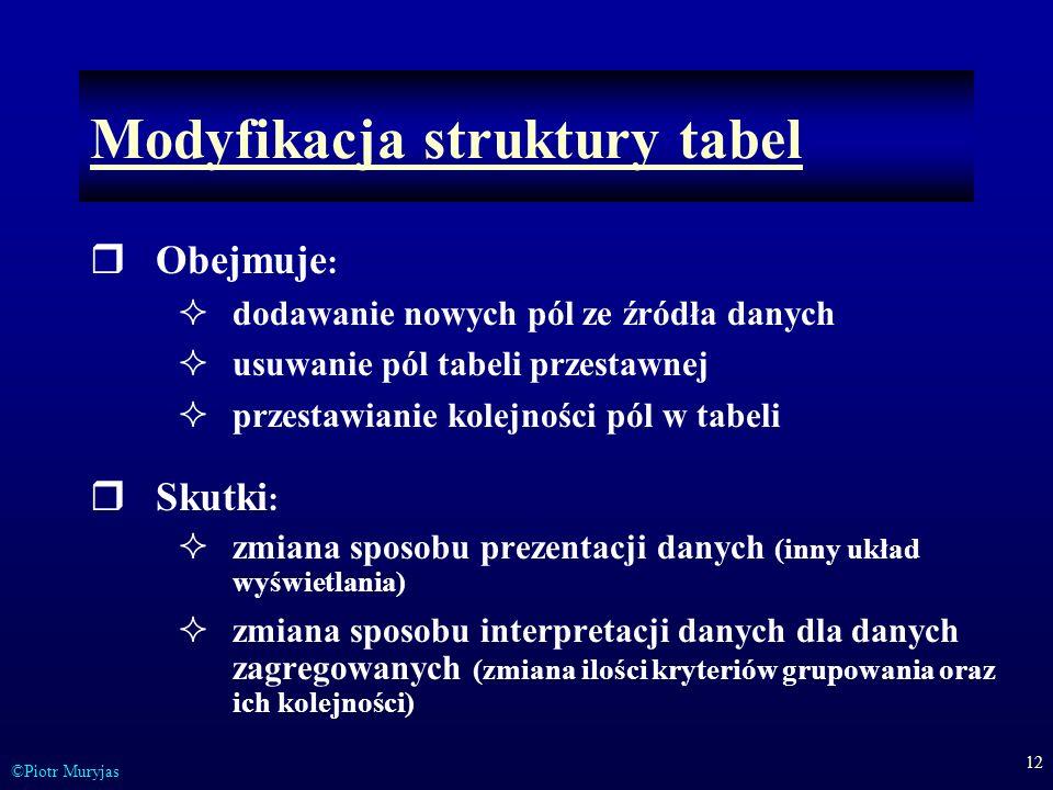 12 ©Piotr Muryjas Modyfikacja struktury tabel Obejmuje : dodawanie nowych pól ze źródła danych usuwanie pól tabeli przestawnej przestawianie kolejnośc