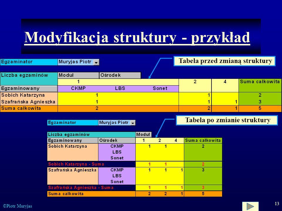 13 ©Piotr Muryjas Modyfikacja struktury - przykład Tabela przed zmianą struktury Tabela po zmianie struktury