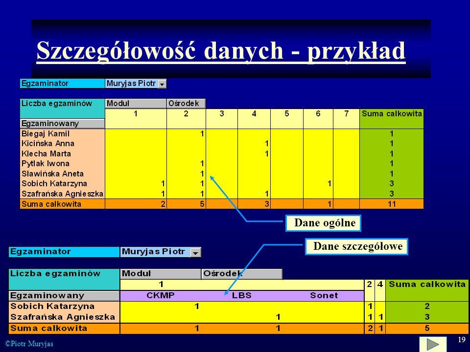 19 ©Piotr Muryjas Szczegółowość danych - przykład Dane ogólne Dane szczegółowe