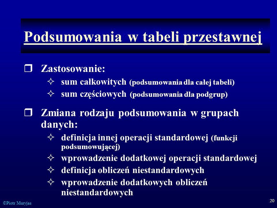 20 ©Piotr Muryjas Podsumowania w tabeli przestawnej Zastosowanie: sum całkowitych (podsumowania dla całej tabeli) sum częściowych (podsumowania dla po