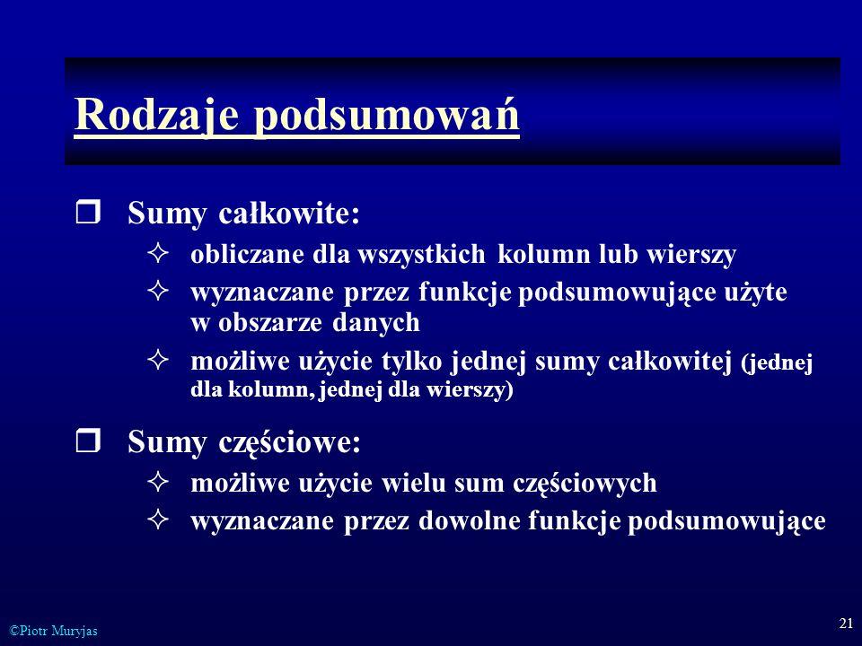 21 ©Piotr Muryjas Rodzaje podsumowań Sumy całkowite: obliczane dla wszystkich kolumn lub wierszy wyznaczane przez funkcje podsumowujące użyte w obszar
