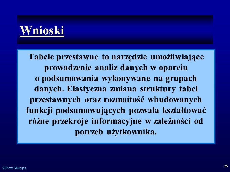 26 ©Piotr Muryjas Wnioski Tabele przestawne to narzędzie umożliwiające prowadzenie analiz danych w oparciu o podsumowania wykonywane na grupach danych