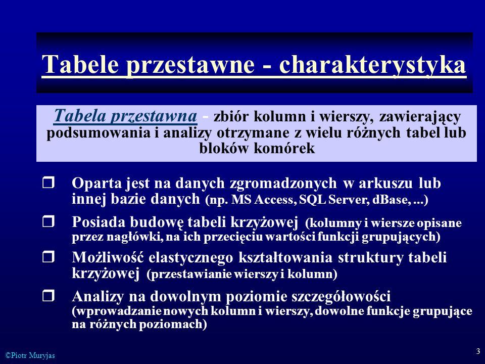 3 ©Piotr Muryjas Tabele przestawne - charakterystyka Tabela przestawna - zbiór kolumn i wierszy, zawierający podsumowania i analizy otrzymane z wielu