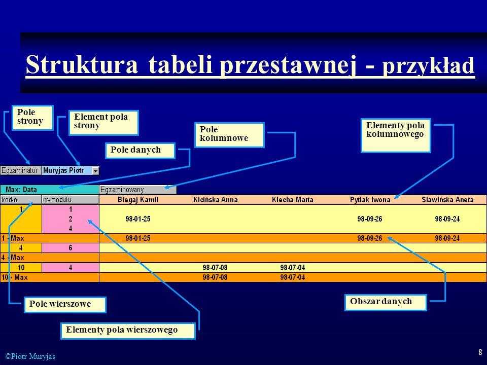 8 ©Piotr Muryjas Struktura tabeli przestawnej - przykład Pole strony Element pola strony Pole danych Pole kolumnowe Obszar danych Elementy pola kolumn
