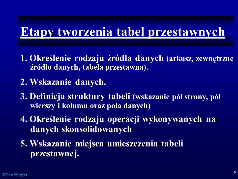 9 ©Piotr Muryjas Etapy tworzenia tabel przestawnych 1. Określenie rodzaju źródła danych (arkusz, zewnętrzne źródło danych, tabela przestawna). 2. Wska