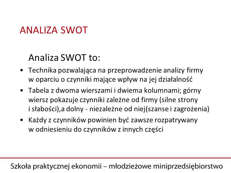 Analiza SWOT to: Technika pozwalająca na przeprowadzenie analizy firmy w oparciu o czynniki mające wpływ na jej działalność Tabela z dwoma wierszami i