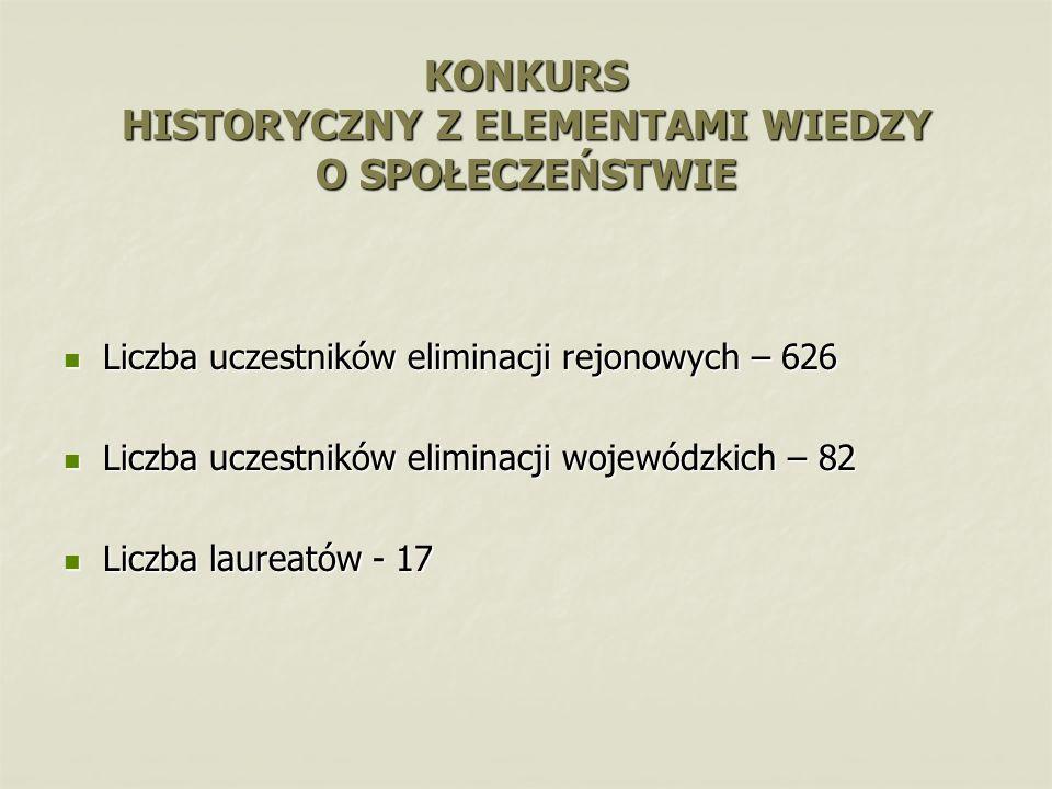 Liczba uczestników eliminacji rejonowych – 626 Liczba uczestników eliminacji rejonowych – 626 Liczba uczestników eliminacji wojewódzkich – 82 Liczba u